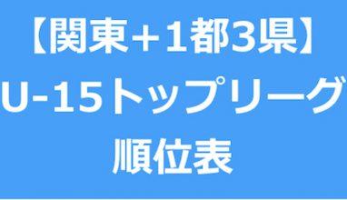 2018-2019シーズン【関東、東京、神奈川、埼玉、千葉】U-15トップリーグ順位表